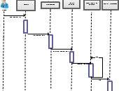 Face Recognition | Editable UML Sequence Diagram Template ...