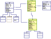 Restaurant Ordering System | Editable UML Class Diagram ...