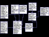 Restaurant Class Diagram | Editable UML Class Diagram ...