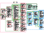 Database Diagram Templates