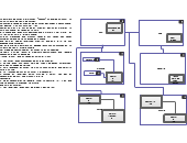Component Diagram (UML) Templates