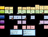 Ccd service blueprint editable diagram template on creately malvernweather Images