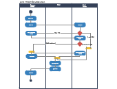 Activity Diagram (UML) Templates