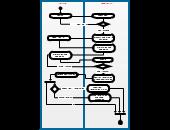 Activity Diagram (UML) Examples | Activity Diagram (UML ...