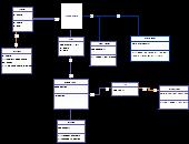 Snake Game Editable Uml Class Diagram Template On Creately