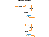 Collaboration Diagram (UML) Templates