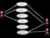 Koperasi simpan pinjam editable uml use case diagram template on koperasi simpan pinjam editable uml use case diagram template on creately ccuart Choice Image