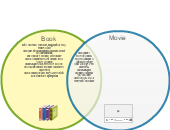 The Call Of The Wild Book Vs Movie Editable Venn Diagram Template On Creately
