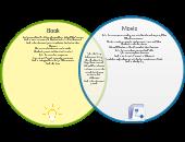The Call Of The Wild Editable Venn Diagram Template On Creately