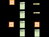 Hms data flow editable data flow diagram template on creately ccuart Choice Image