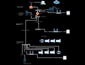 State Chart Diagram (UML) Templates