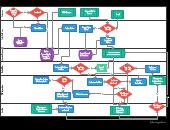 simple uml diagram information system help desk flowchart example uml diagram help desk