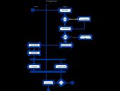 Hotel Management System | Editable UML Activity Diagram ...