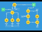 Data Flow Diagrams(YC) Templates