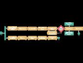 Restaurant Activity Diagram | Editable UML Activity ...