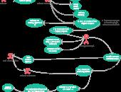 Use Case Diagram (UML) Templates