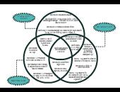 Origin Of The Universe Editable Venn Diagram Template On Creately