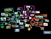 Mind Map Templates