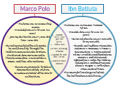 marco polo ibn battuta editable compare \u0026 contrast diagram Zheng He marco polo ibn battuta editable compare \u0026 contrast diagram template on creately