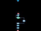 Concept Diagram Templates