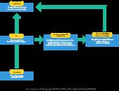 SWOT Diagram Templates