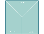Y Chart Templates