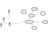 Activity Diagram (UML) Templates