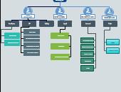 Organizational Chart Templates