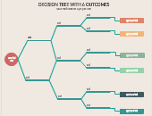 Mind map maker to create mind maps online business strategy mind map decision tree diagram with 6 outcomes ccuart Images