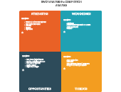 SWOT Diagram Templates