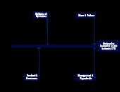 Visgraatdiagram Editable Fishbone Ishikawa Diagram Template On Creately