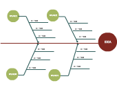 Fishbone / Ishikawa Diagram Templates