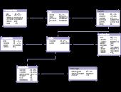 Database Diagram Templates