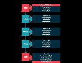 Block Diagram Templates