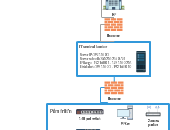 Network Diagram Templates