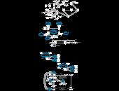 Cisco Network Diagram Templates