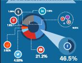 Infographics Templates