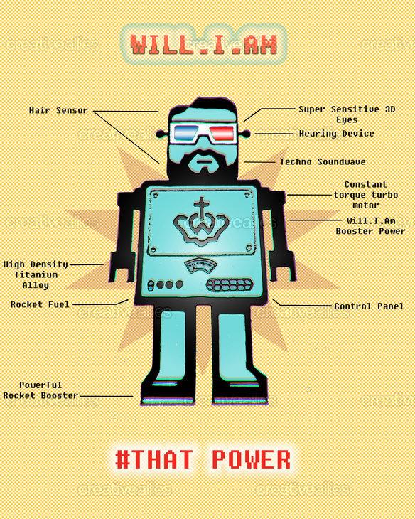 Will_robot_2