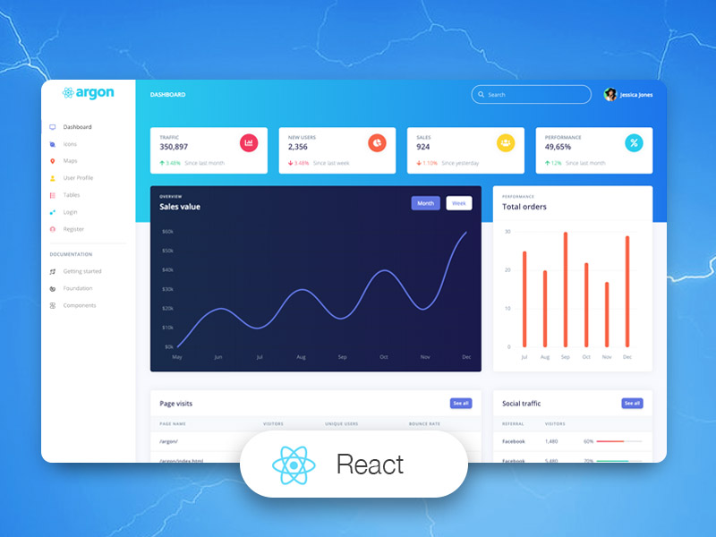 Argon Dashboard React Image