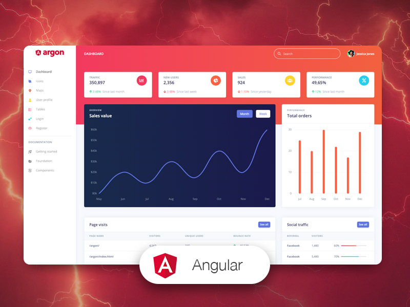 Argon Dashboard Angular Image