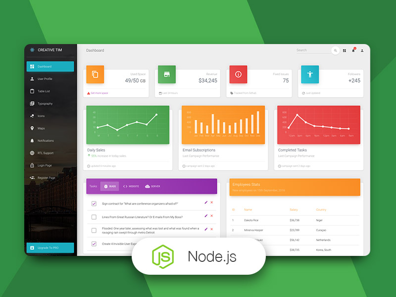 Material Dashboard React Nodejs: Free Frontend Preset For