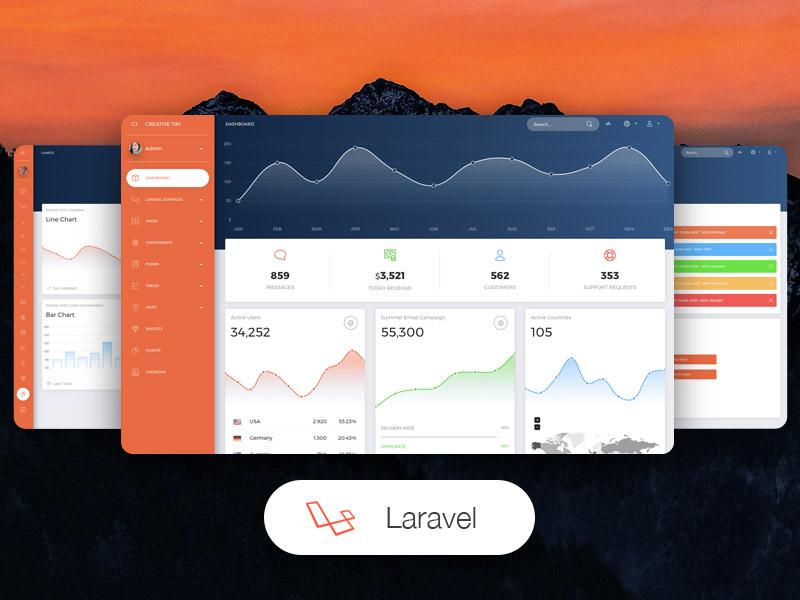 Now UI Dashboard PRO Laravel by Creative Tim