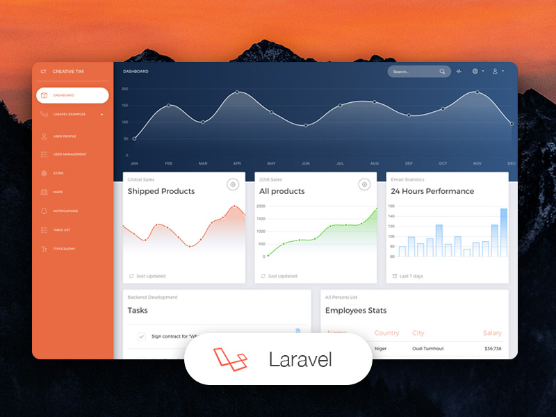 Now UI Dashboard Laravel Image