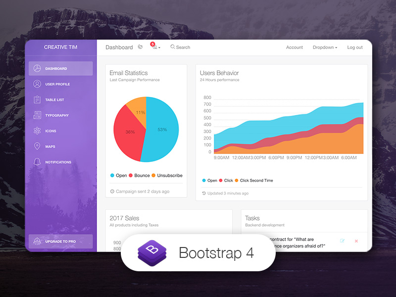light bootstrap dashboard free bootstrap admin template creative tim. Black Bedroom Furniture Sets. Home Design Ideas