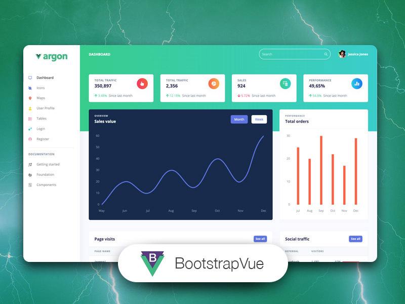 BootstrapVue Argon Dashboard Image