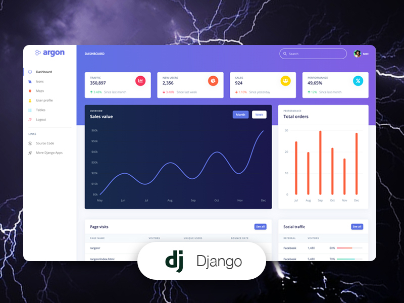 Argon Dashboard Django - Open-source Django starter provided by Creative-Tim and AppSeed.
