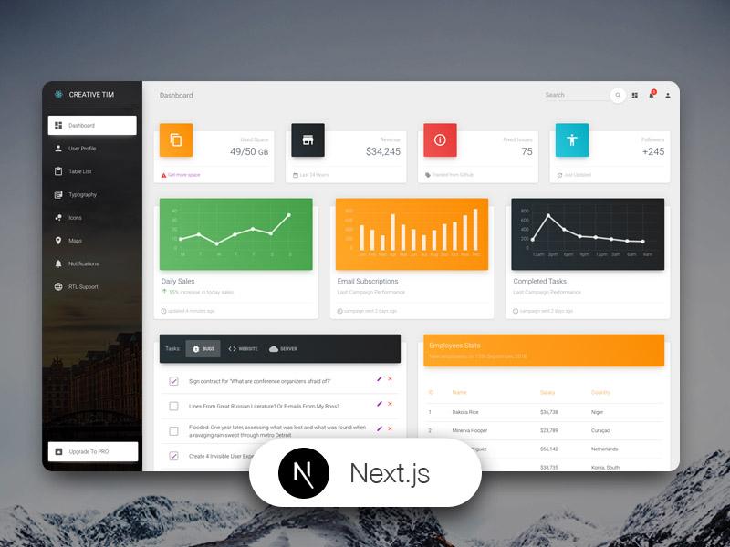 NextJS Material Dashboard Image
