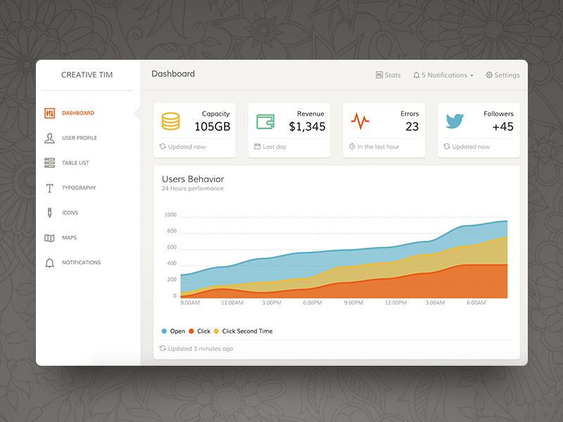 Paper Dashboard Free Bootstrap Admin Template At Creative Tim