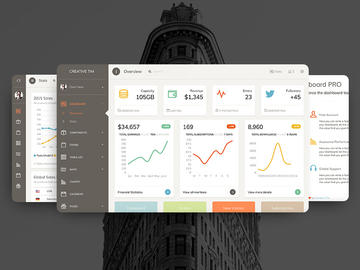 Paper Dashboard Pro