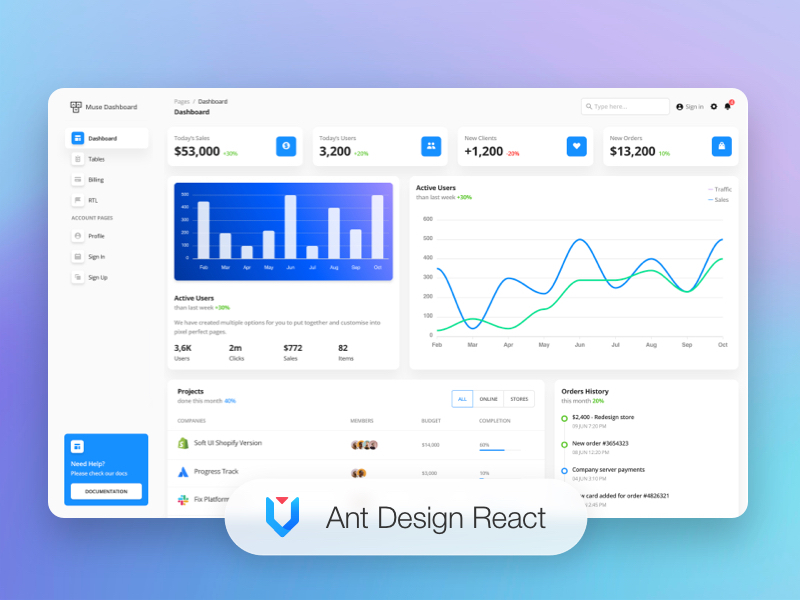 Muse Ant Design Dashboard Image